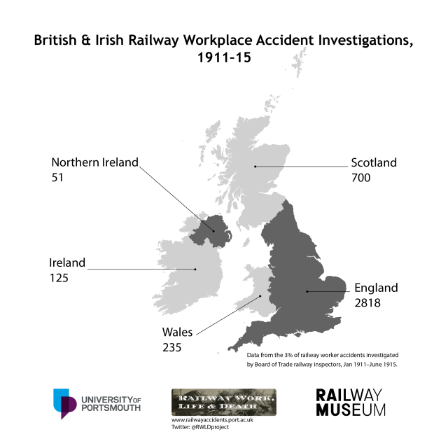 British & Irish railway accident investigations